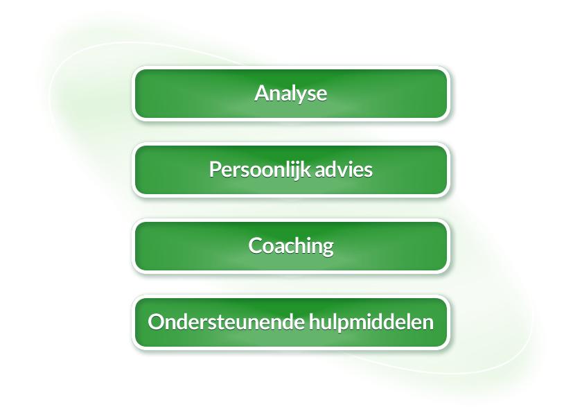 Bioprofiel.nl_design_visual_buttons_r01 (1)
